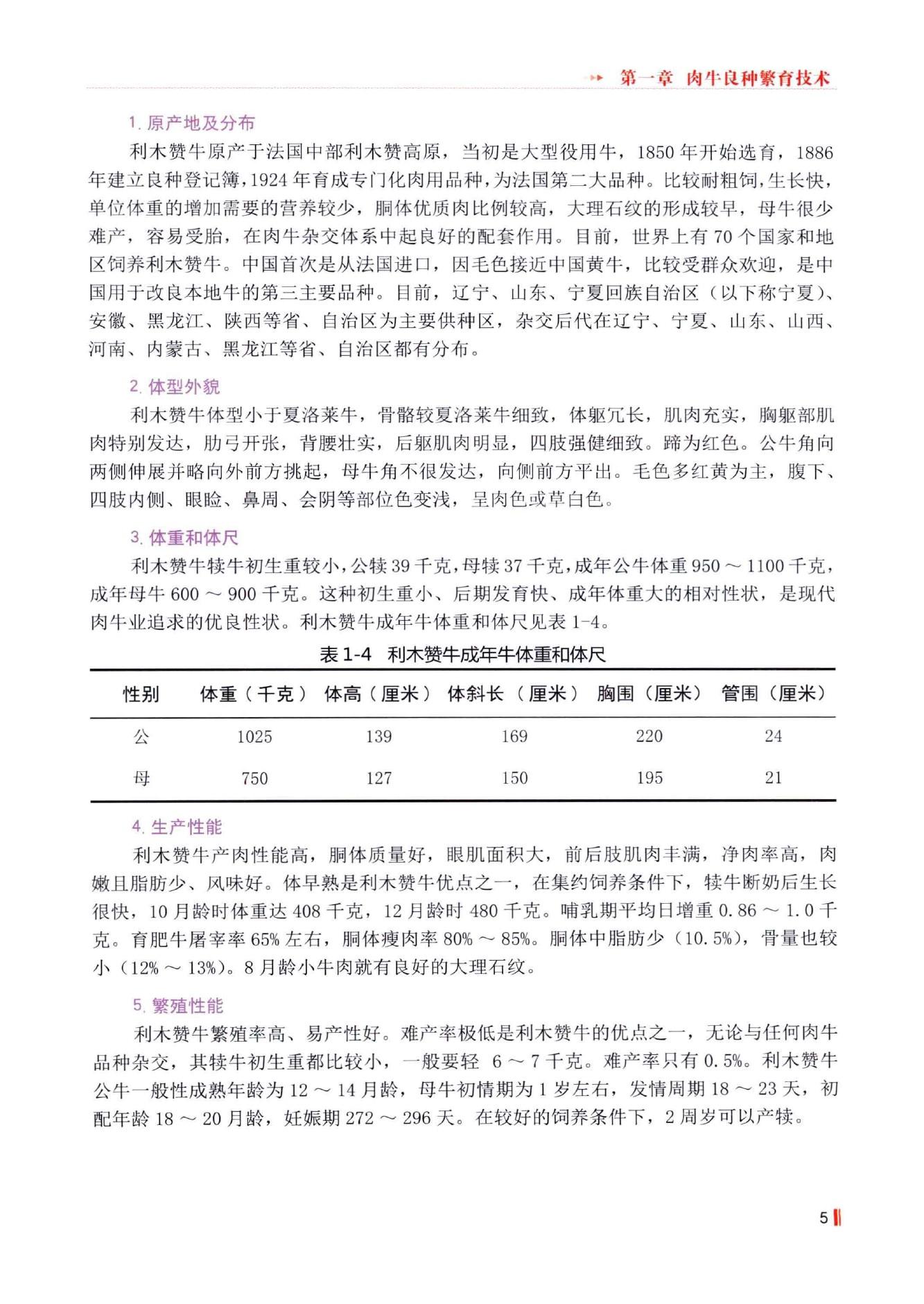利木赞牛介绍及体重、体尺表