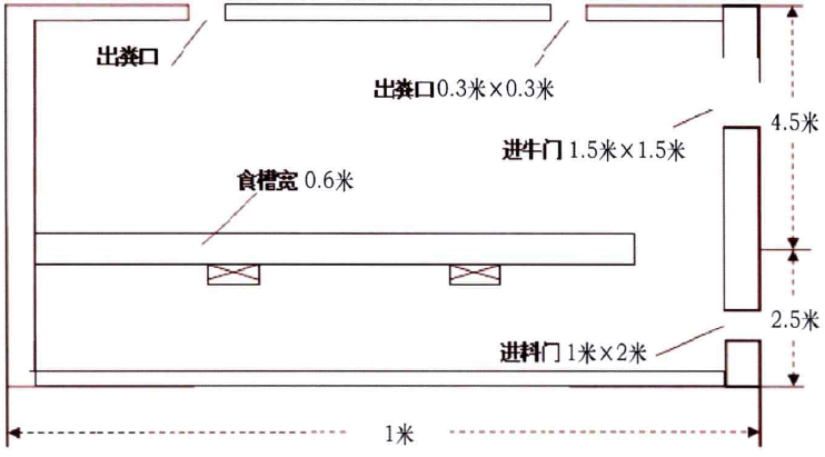 图3-1单列半开放式人工饲喂牛舍平面示意图