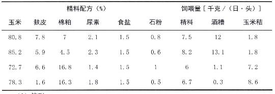 表4-7催肥期日粮配方(供参考)